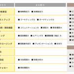 営業 スキルマップ