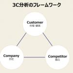 3cフレームワーク 営業戦略
