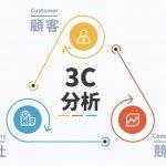 3c分析 営業戦略 フレームワーク