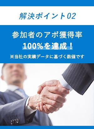 参加者のアポ獲得率100%を達成!