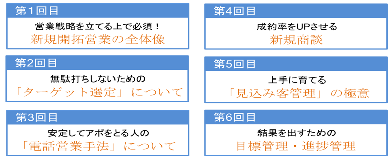 20141217プレスリリース 営業塾開始 (3都市展開Ver)