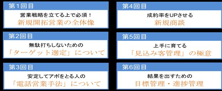 20150622プレスリリース 営業塾深堀講義開始