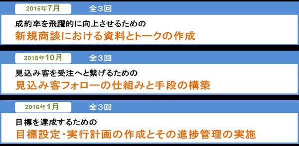 20150622プレスリリース 営業塾深堀講義開始2