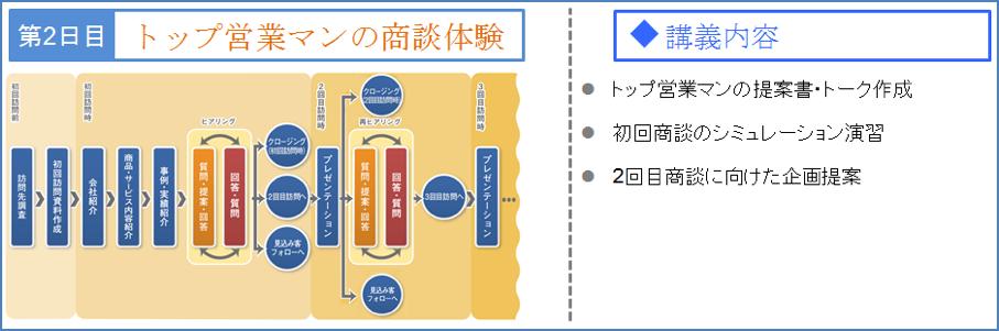 20151124プレスリリース 江戸川大学様講義2