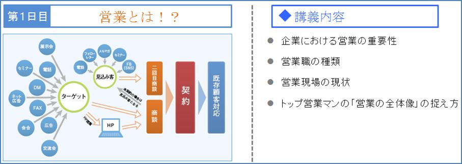 20151124プレスリリース 江戸川大学様講義